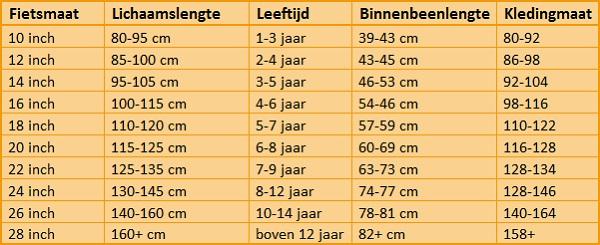 fietsmaat naar lengte en leeftijd